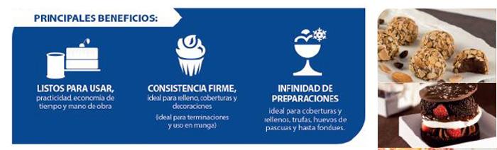 PRINCIPALES BENEFICIOS >>> LISTOS PARA USAR practicidad y economía de tiempo y mano de obra --- CONSISTENCIA FIRME ideal para relleno, coberturas y decoraciones. Ideal para terminaciones y uso en manga. --- INFINIDAD DE PREPARACIONES ideal para coberturas y rellenos: trufas, huevos de pascuas y hasta fondues.